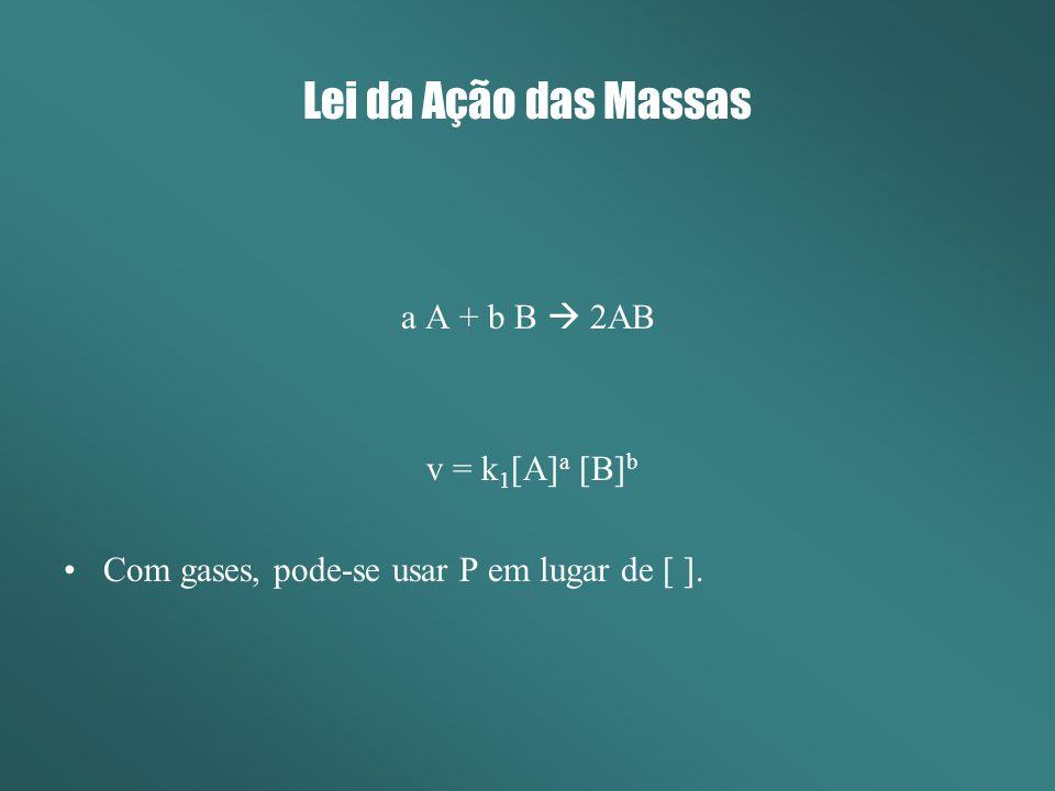 Lei da Ação das Massas a A + b B  2AB v = k1[A]a [B]b
